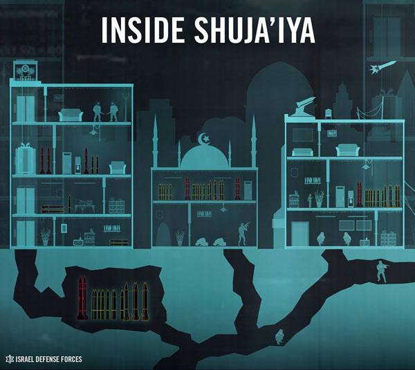Shuja'iya
