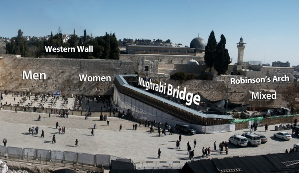 The proposed addition of a mixed-gender prayer area at the Kotel